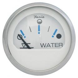 Датчики и указатели воды
