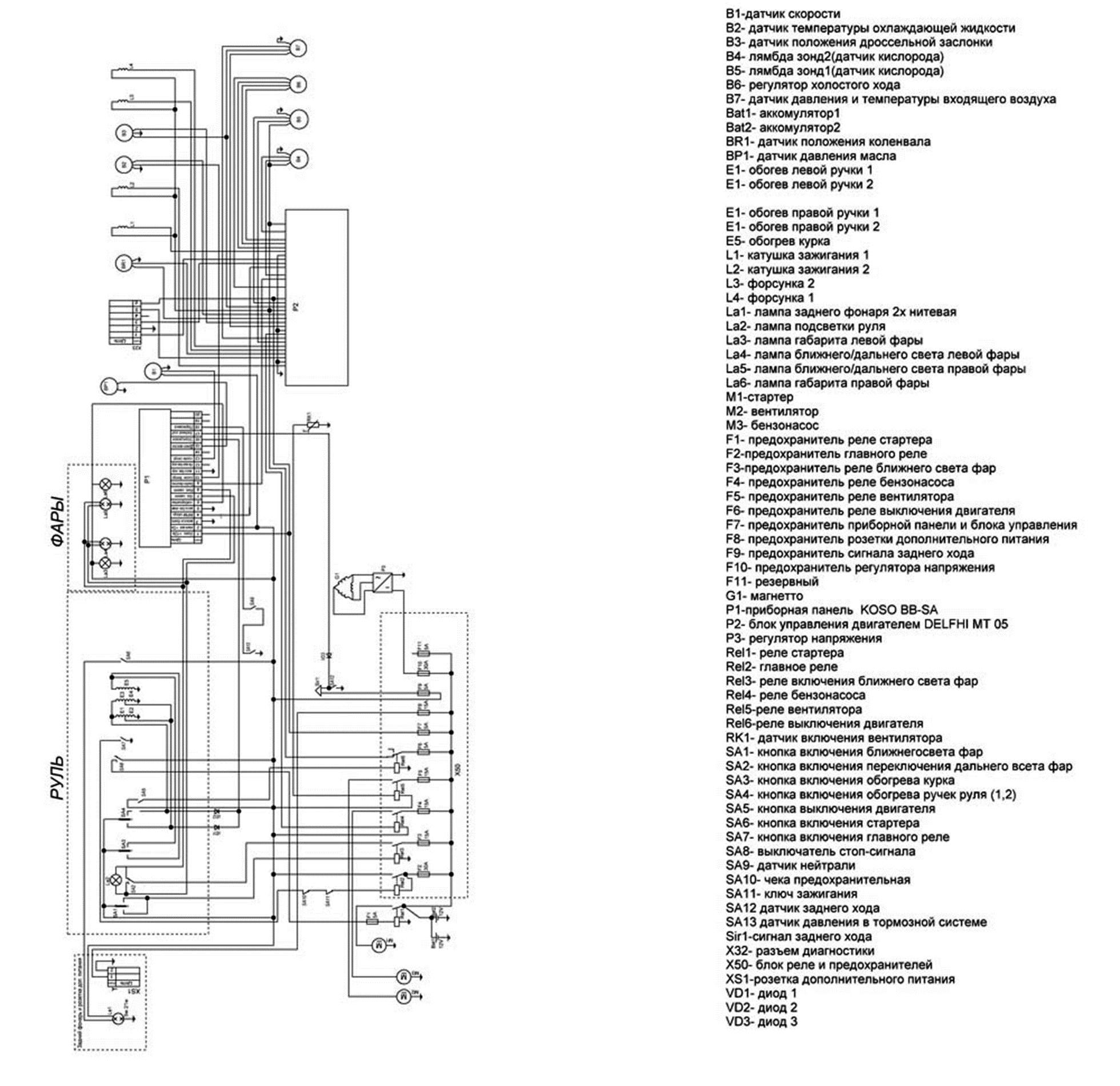 Схема электропроводки на стелс 500 gt